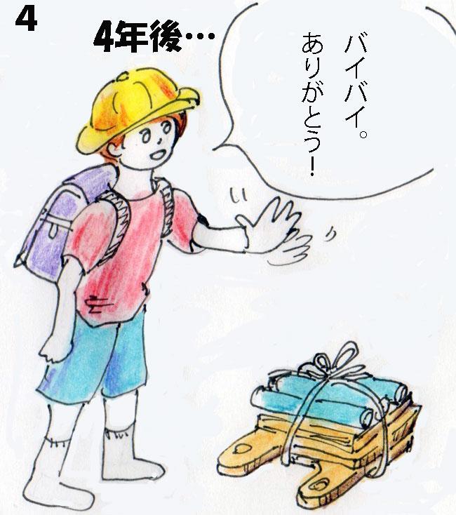 使用経過・廃棄例アルバム